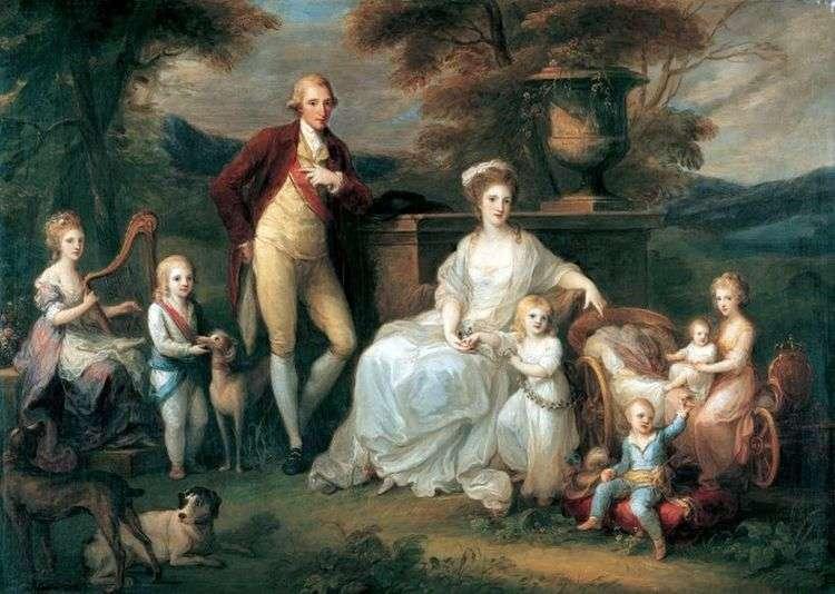 Король Фердинанд IV с семьей   Ангелика Кауфман